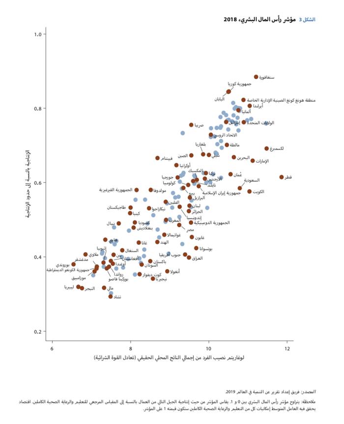 التعاون مفتاح النجاح لإصلاحات التعليم في مصر