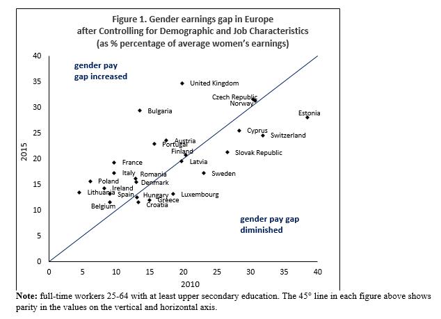 eurooppa viro sex workers finland