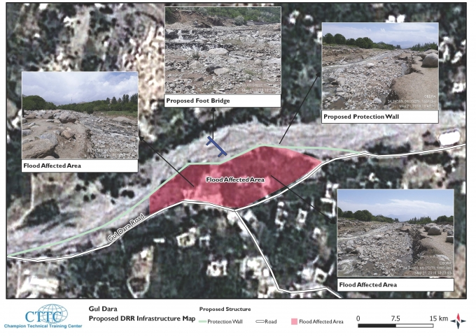 Guldara hazard map and proposed DRR measures