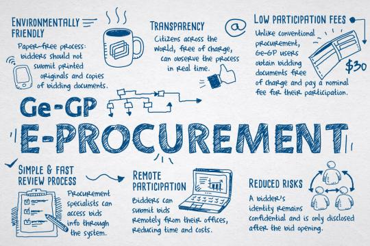 Georgia e-procurement