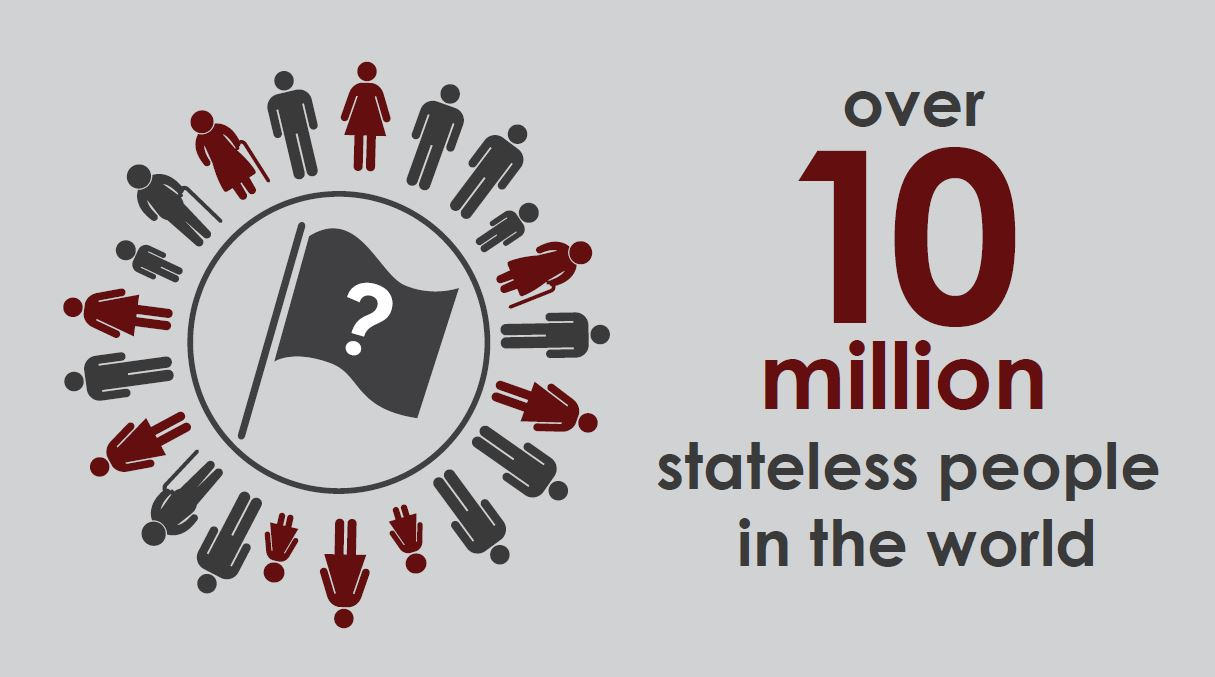 Image result for statelessness