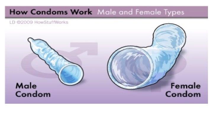Sex with female condom