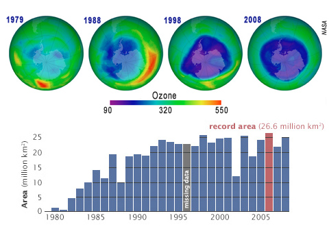 Celebrating 25 Years of the Montreal Protocol - and Looking Ahead