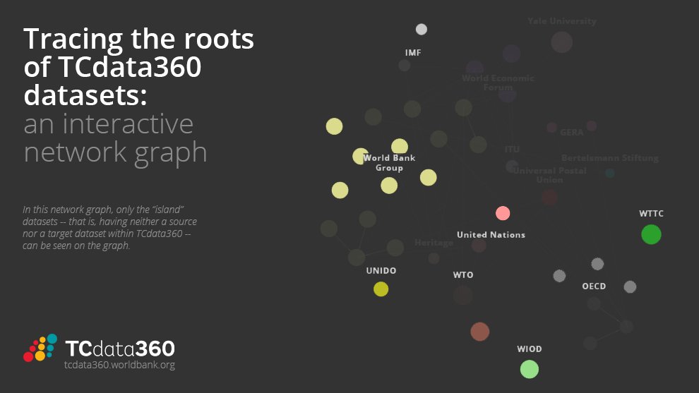 Tracing the roots of TCdata360 datasets: an interactive