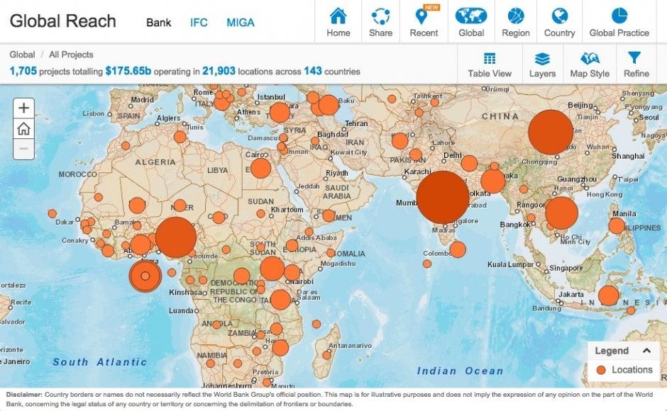 Portfolio investment world bank understanding technical analysis in forex