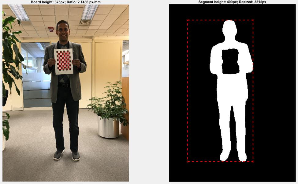 Como Se Puede Medir La Estatura De Una Persona A Partir De Una Foto Es Posible Gracias Al Trabajo Conjunto De Especialistas En Encuestas Y Cientificos De Datos