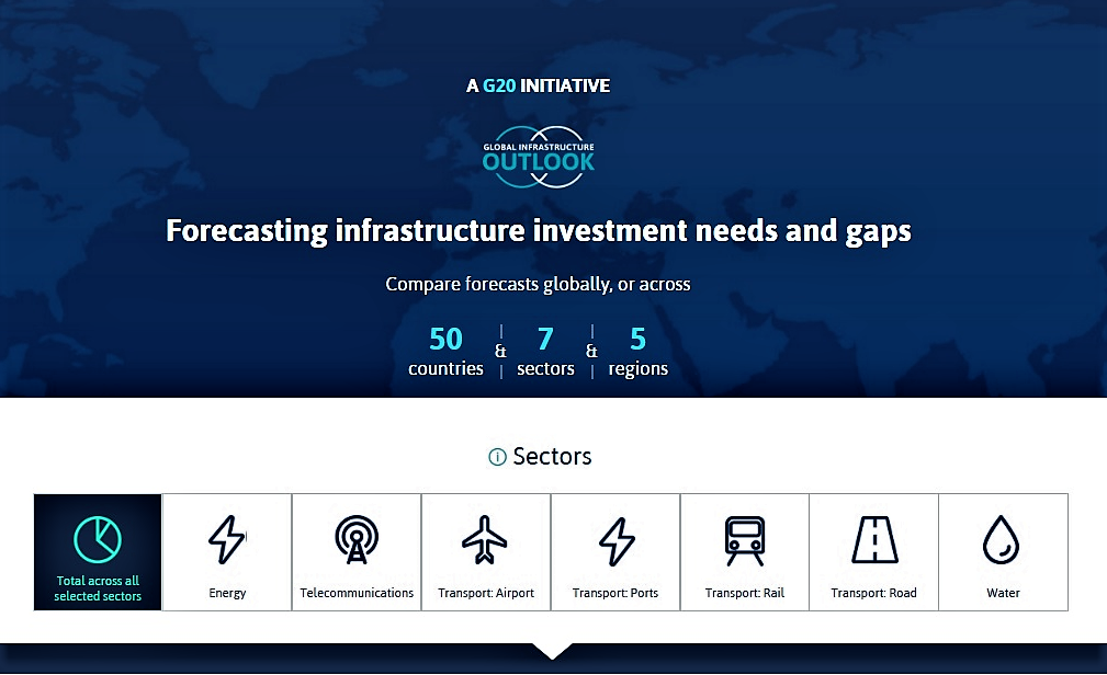 Forecasting infrastructure investment needs for 50 countries