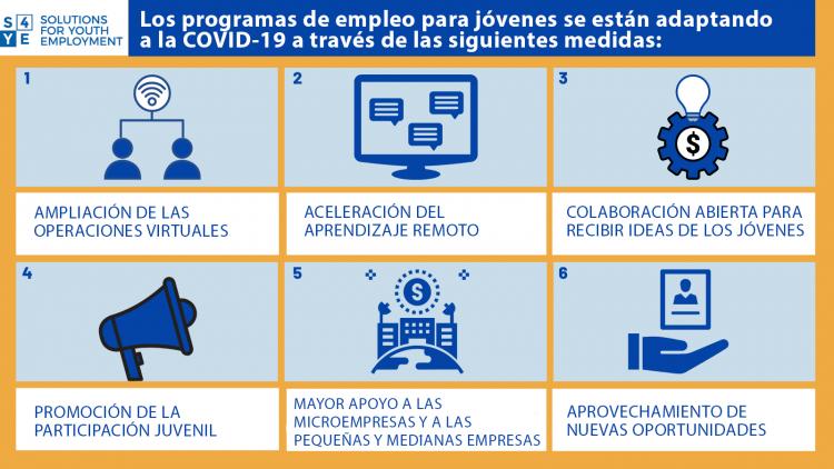 Programas de empleo para jóvenes