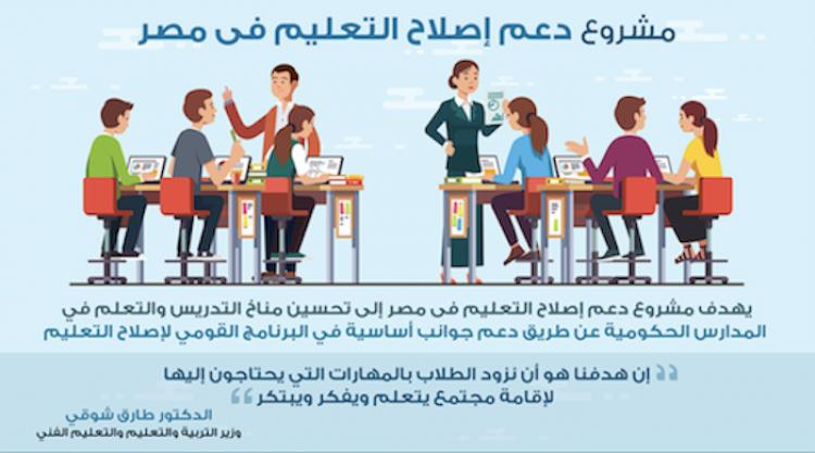 تغيير ثوري في نظام التعليم العام بمصر