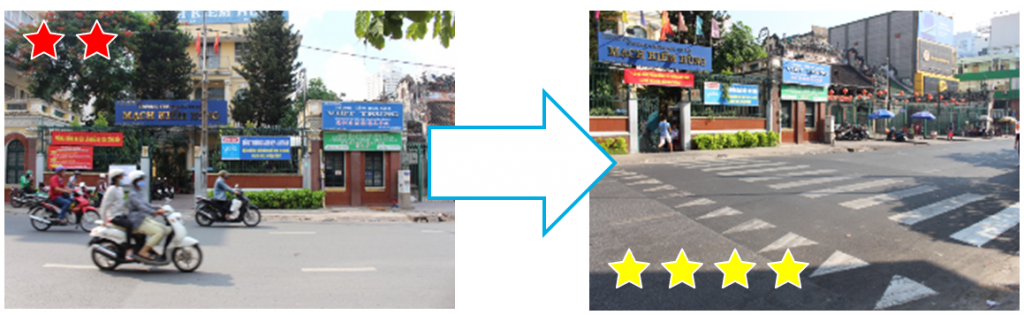 Before and after photos of one of the 37 school zones assessed and upgraded with local funding under the Bloomberg Philanthropies Initiative for Global Road Safety (BIGRS) in Ho Chi Minh City, Vietnam .