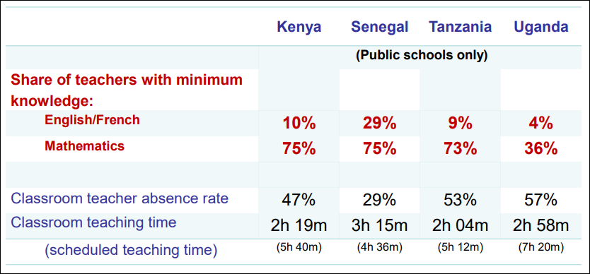 the Growth of Private Schools.PNG