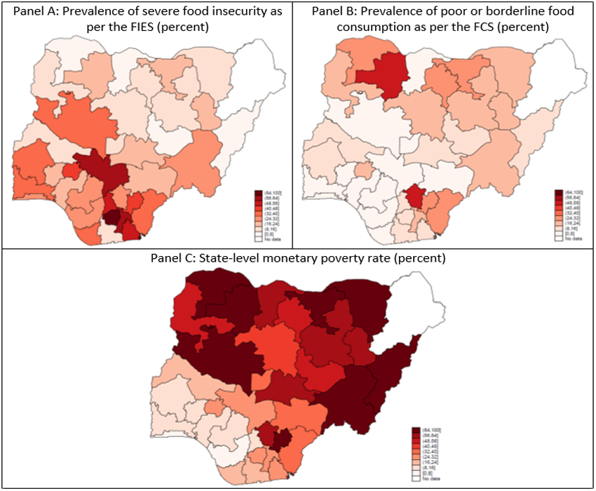 Figure 2. Food insecurity is more prevalent in the south according to the FIES, while the opposite is true for the FCS