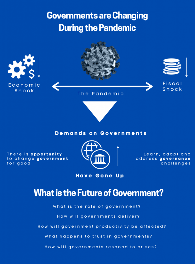 Starting A Conversation About The Future Of Governments Post Coronavirus