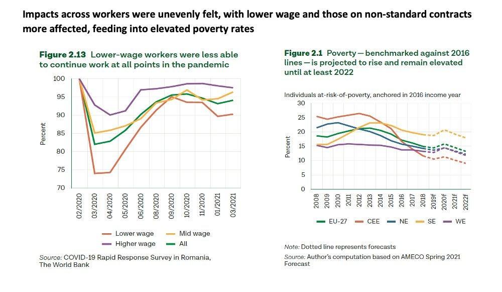 Impacts across workers were unevenly felt