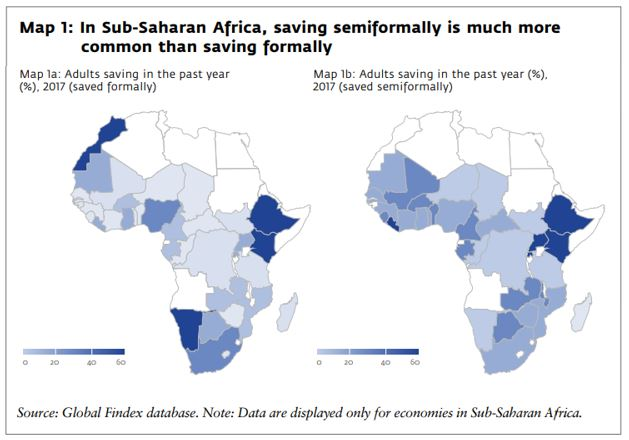 In Sub-Saharan Africa, saving semiformally is much more common than saving formally