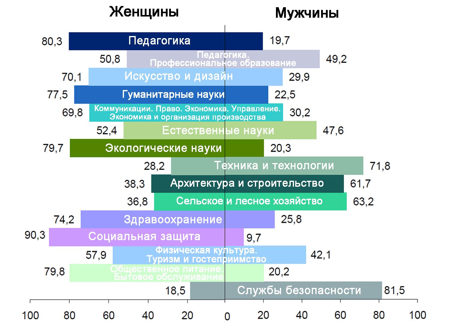 Подходы оценки эффективности деятельности предприятия